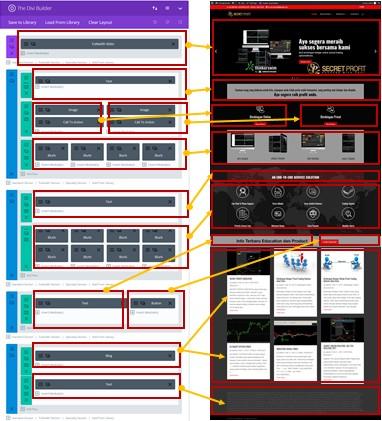 Pada bagian kiri (Bulider Temptate Divi) yang sudah kami beri kotak merah dan panah yang mengarah ke halaman utama website (Home) itu untuk mempermudah edit Pages Builder Divi Theme teks dan gambar.